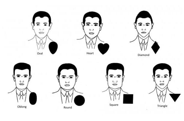 Как подобрать прическу для овального лица мужчине